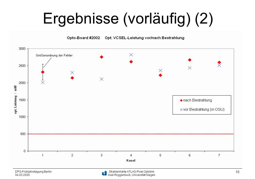 Strahlenhärte ATLAS-Pixel Optolink Axel Roggenbuck, Universität Siegen DPG-Frühjahrstagung Berlin 04.03.2005 10 Ergebnisse (vorläufig) (2)