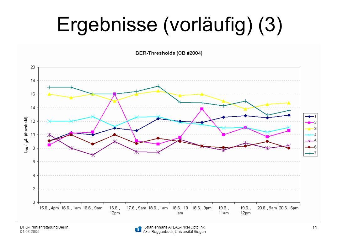 Strahlenhärte ATLAS-Pixel Optolink Axel Roggenbuck, Universität Siegen DPG-Frühjahrstagung Berlin 04.03.2005 11 Ergebnisse (vorläufig) (3)