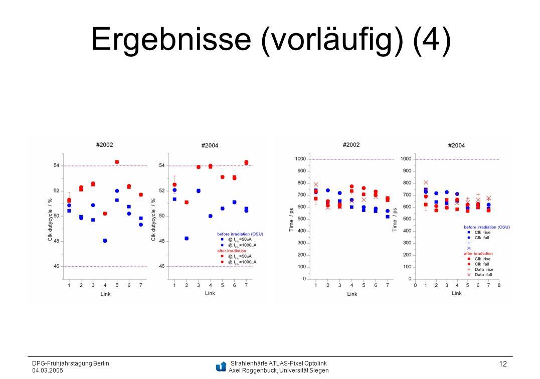 Strahlenhärte ATLAS-Pixel Optolink Axel Roggenbuck, Universität Siegen DPG-Frühjahrstagung Berlin 04.03.2005 12 Ergebnisse (vorläufig) (4)