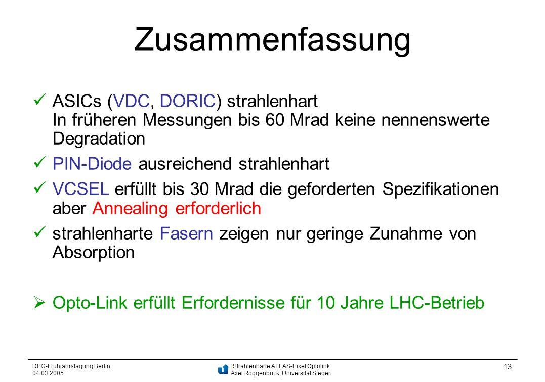 Strahlenhärte ATLAS-Pixel Optolink Axel Roggenbuck, Universität Siegen DPG-Frühjahrstagung Berlin 04.03.2005 13 Zusammenfassung ASICs (VDC, DORIC) str