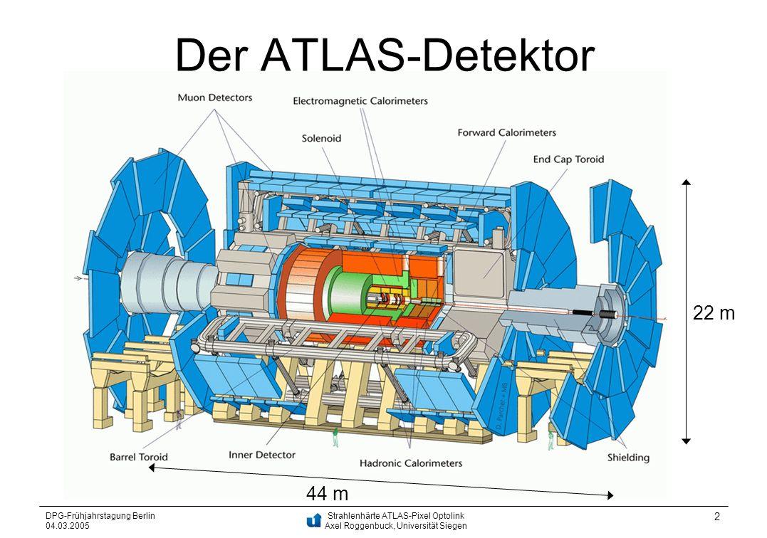Strahlenhärte ATLAS-Pixel Optolink Axel Roggenbuck, Universität Siegen DPG-Frühjahrstagung Berlin 04.03.2005 2 Der ATLAS-Detektor 22 m 44 m