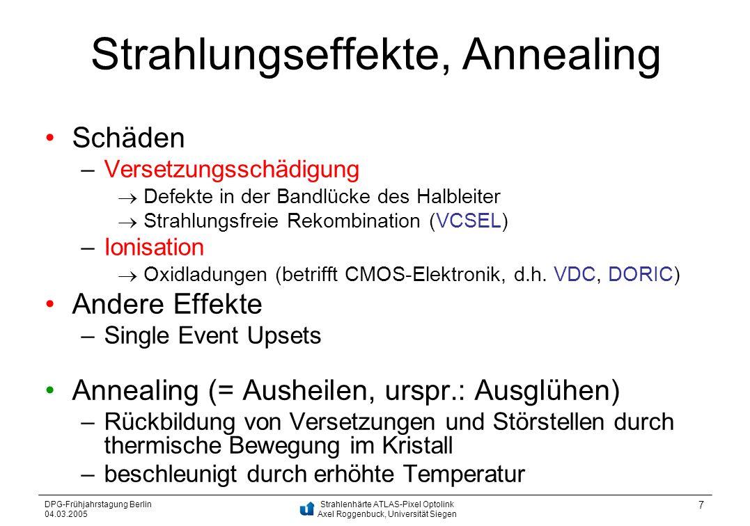 Strahlenhärte ATLAS-Pixel Optolink Axel Roggenbuck, Universität Siegen DPG-Frühjahrstagung Berlin 04.03.2005 7 Strahlungseffekte, Annealing Schäden –V