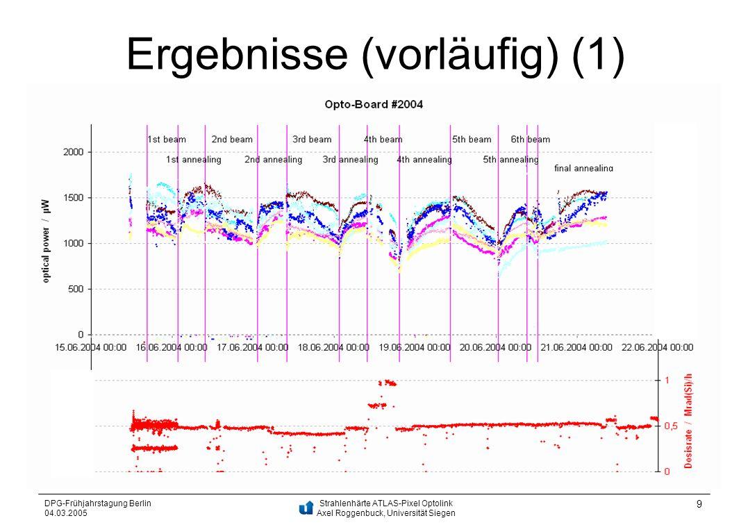 Strahlenhärte ATLAS-Pixel Optolink Axel Roggenbuck, Universität Siegen DPG-Frühjahrstagung Berlin 04.03.2005 9 Ergebnisse (vorläufig) (1)