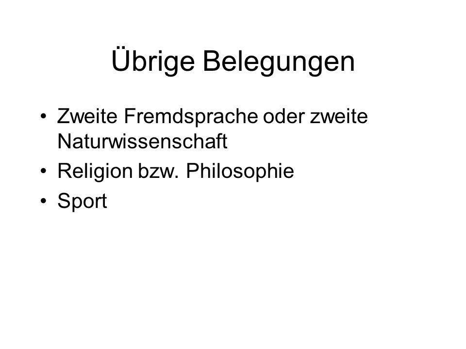 Übrige Belegungen Zweite Fremdsprache oder zweite Naturwissenschaft Religion bzw. Philosophie Sport