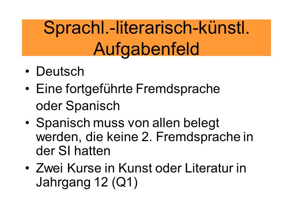 Sprachl.-literarisch-künstl. Aufgabenfeld Deutsch Eine fortgeführte Fremdsprache oder Spanisch Spanisch muss von allen belegt werden, die keine 2. Fre
