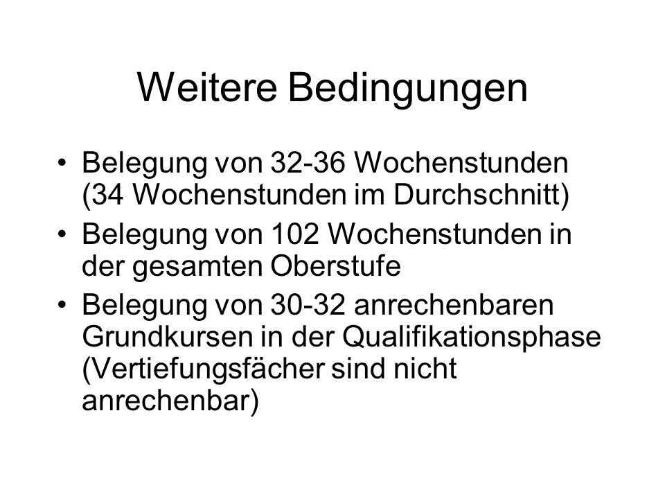 Weitere Bedingungen Belegung von 32-36 Wochenstunden (34 Wochenstunden im Durchschnitt) Belegung von 102 Wochenstunden in der gesamten Oberstufe Beleg