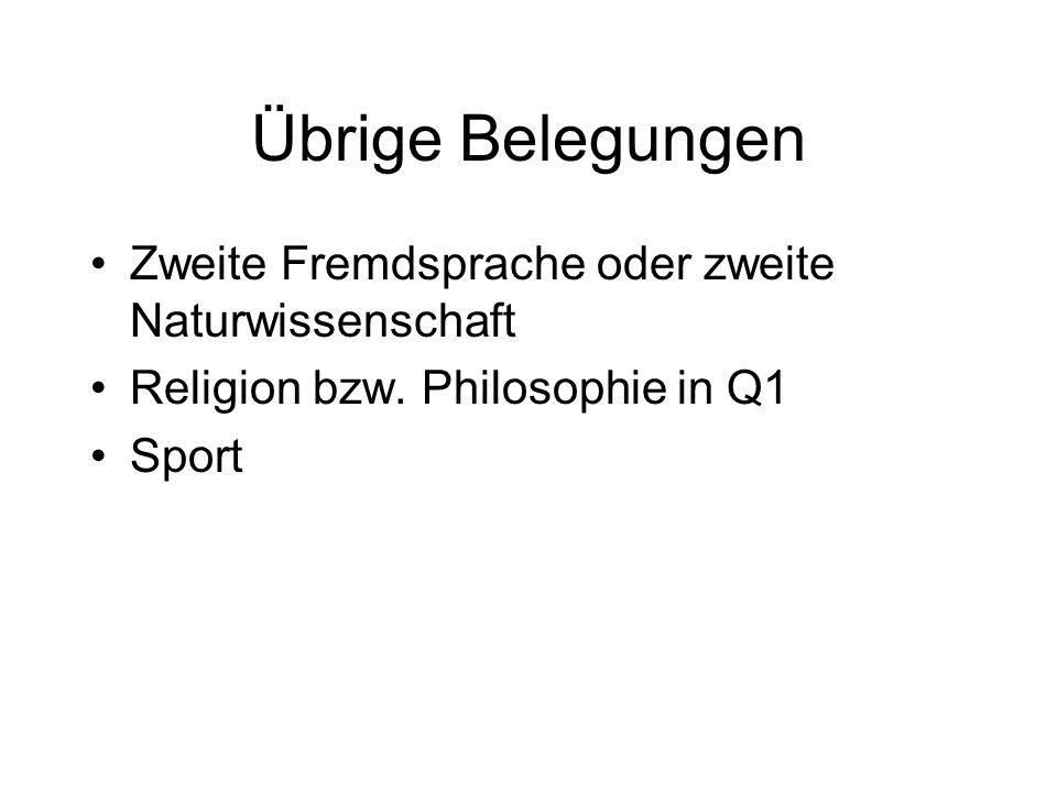 Übrige Belegungen Zweite Fremdsprache oder zweite Naturwissenschaft Religion bzw. Philosophie in Q1 Sport