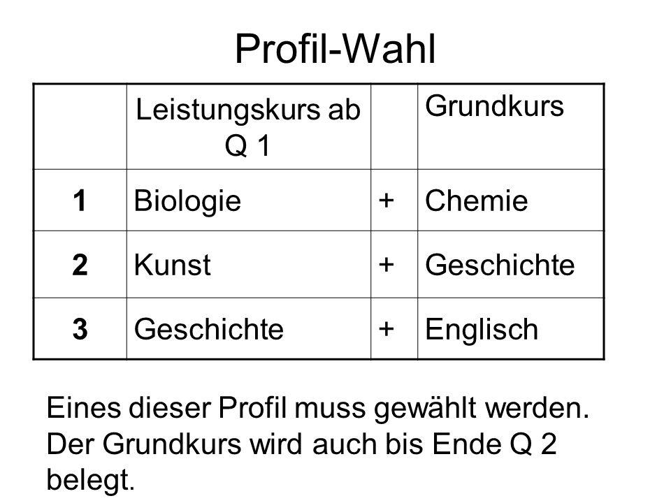 Profil-Wahl Leistungskurs ab Q 1 Grundkurs 1Biologie+Chemie 2Kunst+Geschichte 3 +Englisch Eines dieser Profil muss gewählt werden. Der Grundkurs wird