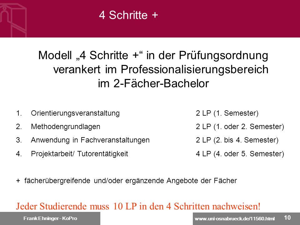 www.uni-osnabrueck.de/11560.html Frank Ehninger - KoPro 10 4 Schritte + Frank Ehninger - KoPro Modell 4 Schritte + in der Prüfungsordnung verankert im