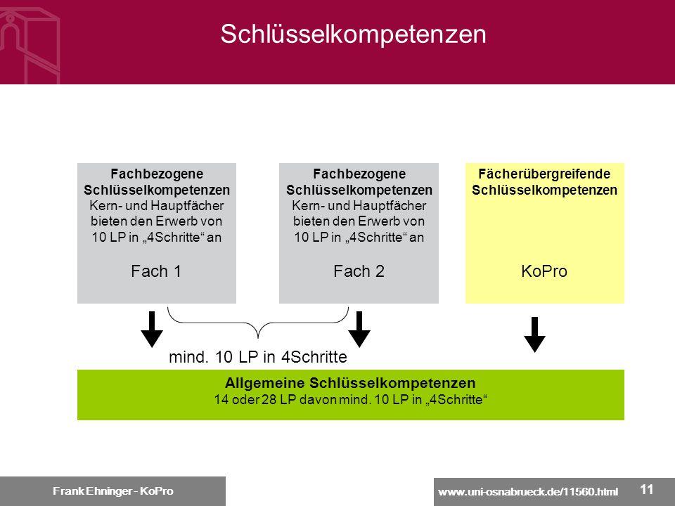 www.uni-osnabrueck.de/11560.html Frank Ehninger - KoPro 11 Schlüsselkompetenzen Frank Ehninger - KoPro mind. 10 LP in 4Schritte Fachbezogene Schlüssel