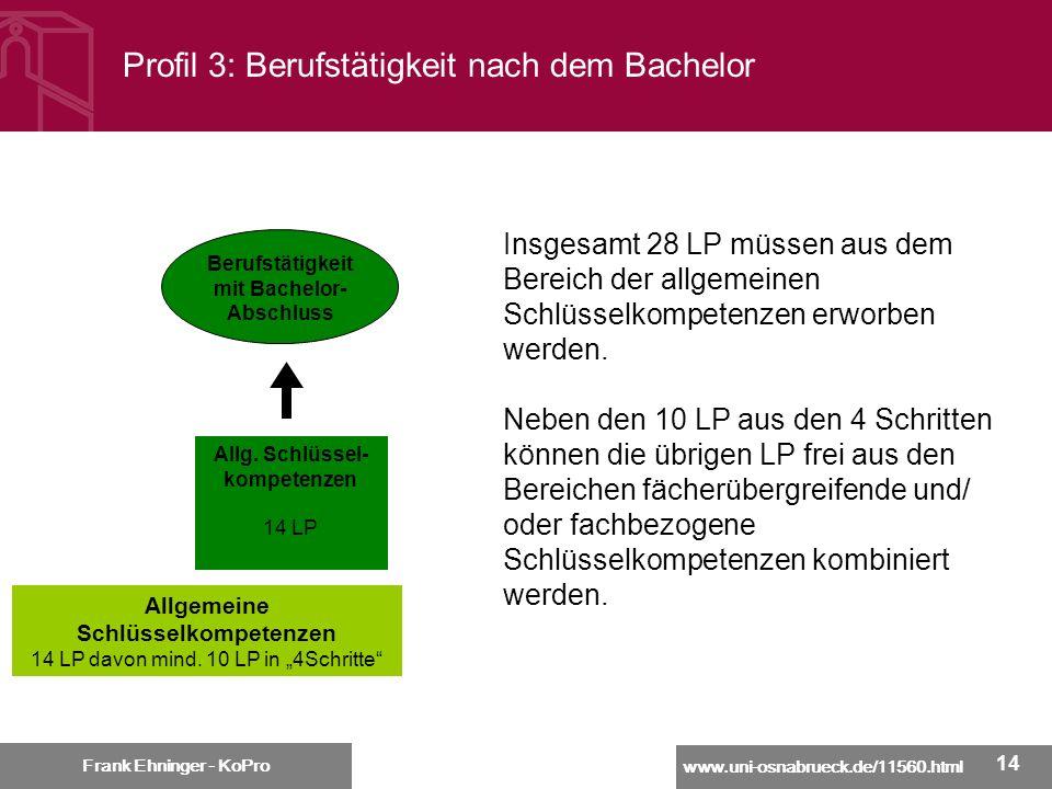 www.uni-osnabrueck.de/11560.html Frank Ehninger - KoPro 14 Profil 3: Berufstätigkeit nach dem Bachelor Frank Ehninger - KoPro Insgesamt 28 LP müssen a