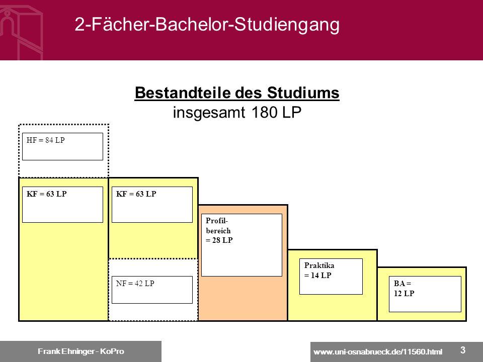 www.uni-osnabrueck.de/11560.html Frank Ehninger - KoPro 33 2-Fächer-Bachelor-Studiengang Frank Ehninger - KoPro KF = 63 LP HF = 84 LP NF = 42 LP Profi
