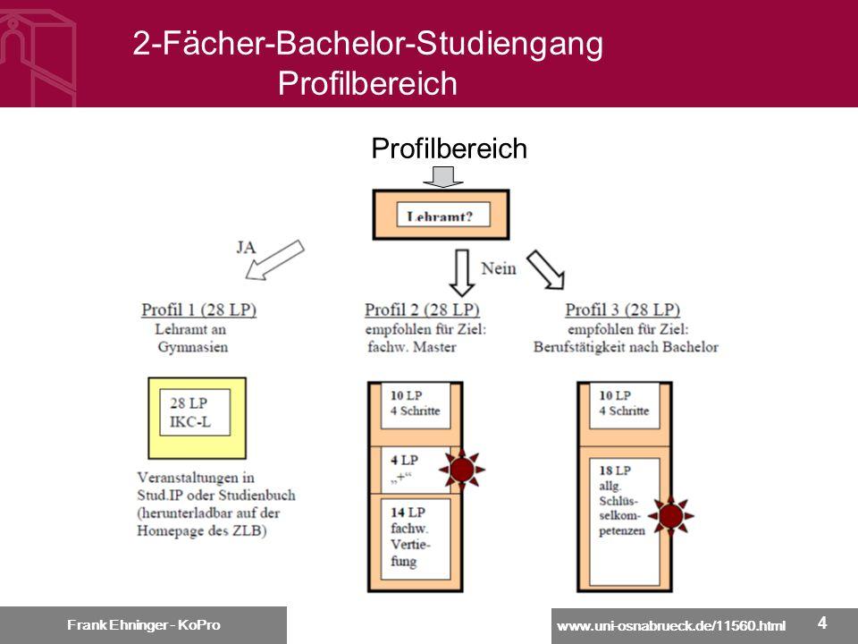 www.uni-osnabrueck.de/11560.html Frank Ehninger - KoPro 55 Frank Ehninger - KoPo Der Professionalisierungsbereich im 2-Fächer-Bachelor Lehrer-Master Gymnasium M.