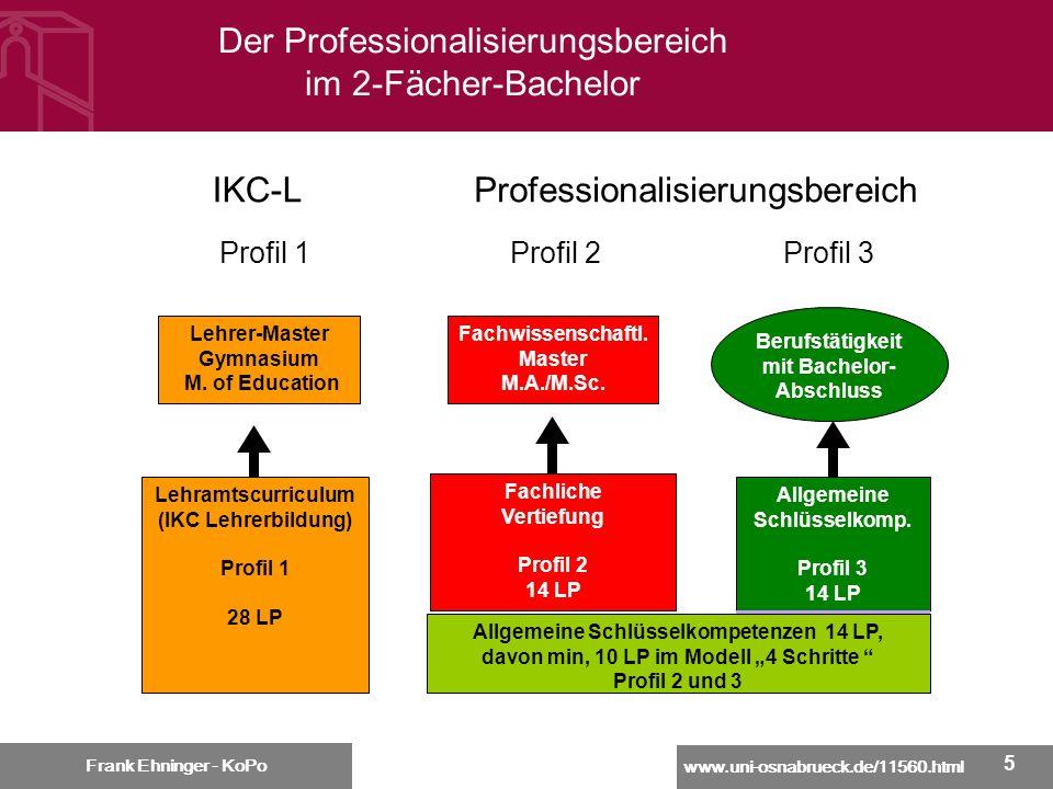 www.uni-osnabrueck.de/11560.html Frank Ehninger - KoPro 55 Frank Ehninger - KoPo Der Professionalisierungsbereich im 2-Fächer-Bachelor Lehrer-Master G