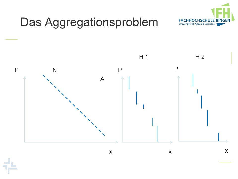 P x P x P x H 1H 2 A N Das Aggregationsproblem