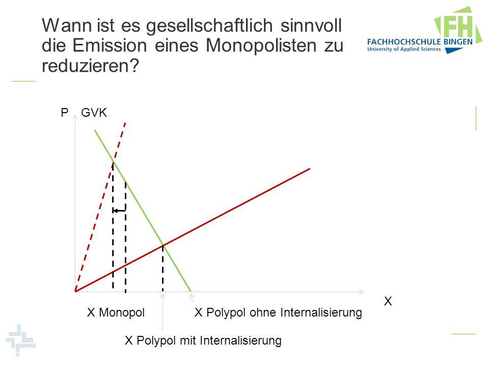 Wann ist es gesellschaftlich sinnvoll die Emission eines Monopolisten zu reduzieren? P X GVK X MonopolX Polypol ohne Internalisierung X Polypol mit In