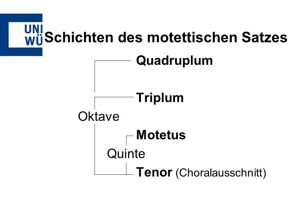 Schichten des motettischen Satzes Quadruplum Triplum Oktave Motetus Quinte Tenor (Choralausschnitt)