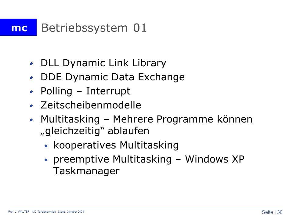 mc Seite 130 Prof. J. WALTER MC Tafelanschrieb Stand: Oktober 2004 Betriebssystem 01 DLL Dynamic Link Library DDE Dynamic Data Exchange Polling – Inte