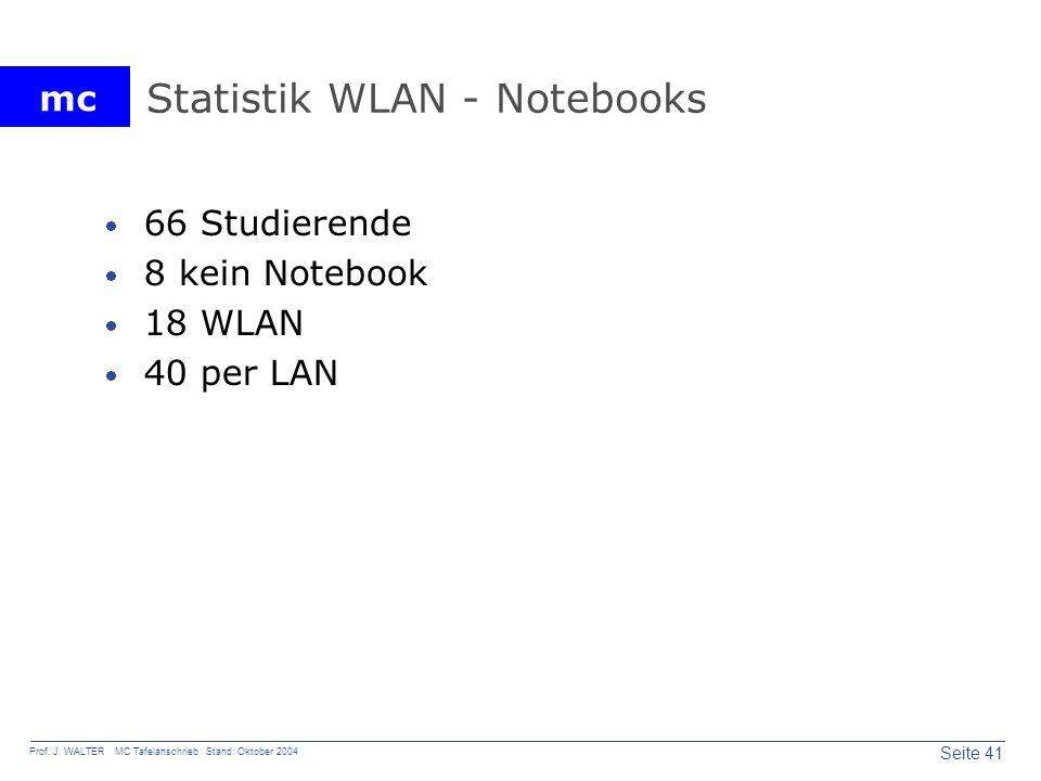 mc Seite 41 Prof. J. WALTER MC Tafelanschrieb Stand: Oktober 2004 Statistik WLAN - Notebooks 66 Studierende 8 kein Notebook 18 WLAN 40 per LAN
