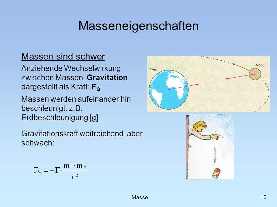 Masseneigenschaften Massen sind schwer Anziehende Wechselwirkung zwischen Massen: Gravitation dargestellt als Kraft: F G Massen werden aufeinander hin