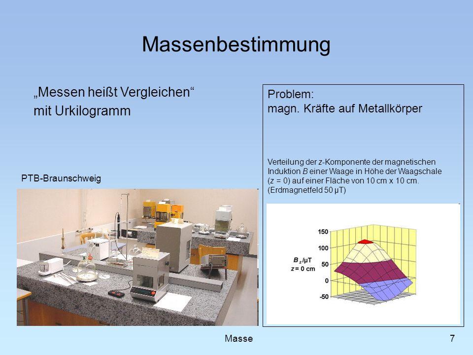 Massenbestimmung 7 Masse Verteilung der z-Komponente der magnetischen Induktion B einer Waage in Höhe der Waagschale (z = 0) auf einer Fläche von 10 c