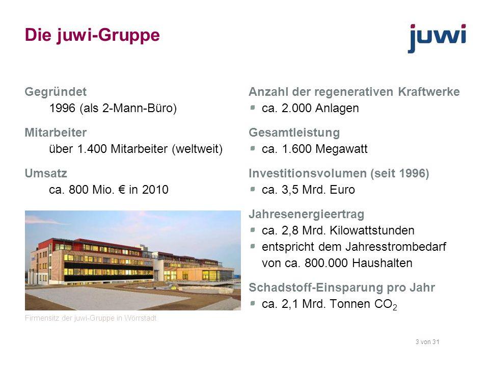3 von 31 Die juwi-Gruppe Gegründet 1996 (als 2-Mann-Büro) Mitarbeiter über 1.400 Mitarbeiter (weltweit) Umsatz ca. 800 Mio. in 2010 Anzahl der regener