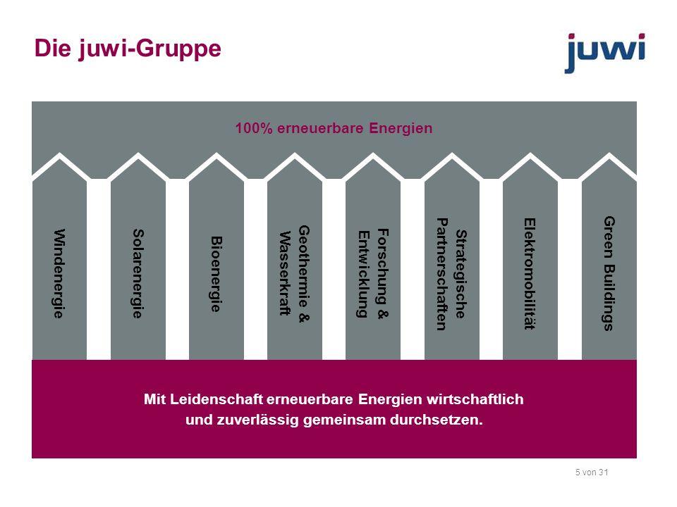 5 von 31 Die juwi-Gruppe 100% erneuerbare Energien Forschung & Entwicklung Geothermie & Wasserkraft BioenergieSolarenergieWindenergieElektromobilität