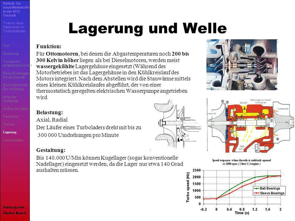 19 Lagerung und Welle Funktion: Für Ottomotoren, bei denen die Abgastemperaturen noch 200 bis 300 Kelvin höher liegen als bei Dieselmotoren, werden me