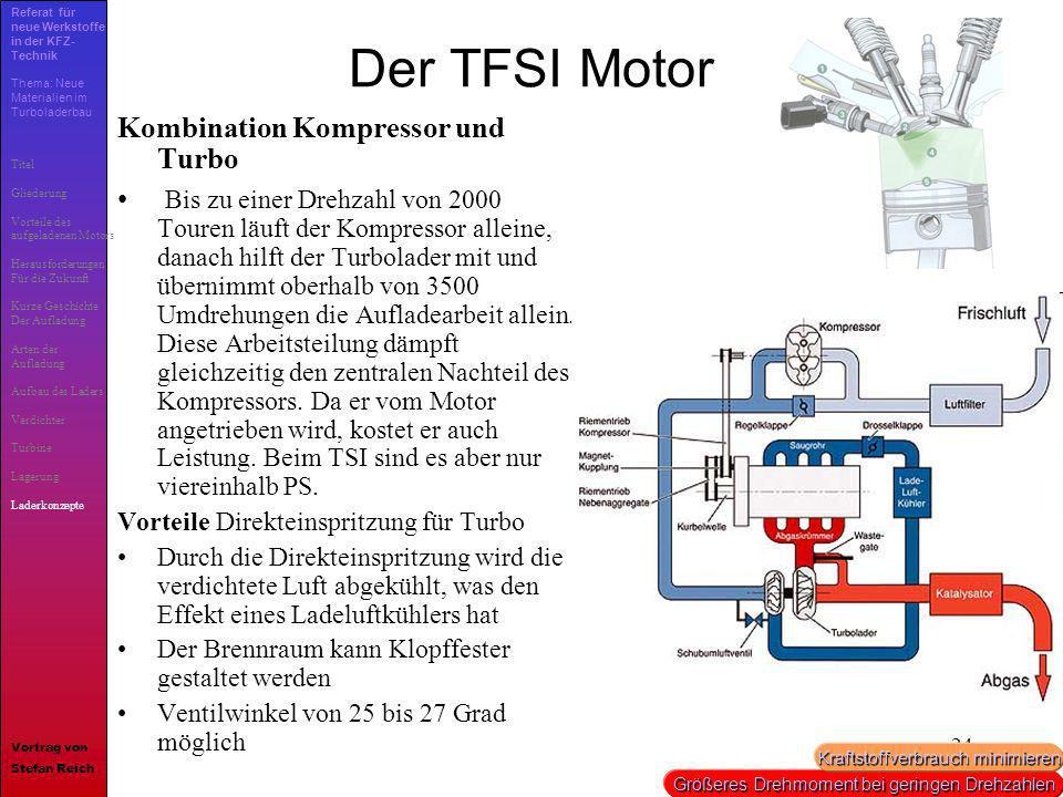 24 Der TFSI Motor Kombination Kompressor und Turbo Bis zu einer Drehzahl von 2000 Touren läuft der Kompressor alleine, danach hilft der Turbolader mit