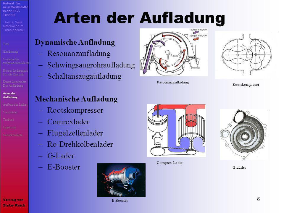 6 Arten der Aufladung Dynamische Aufladung –Resonanzaufladung –Schwingsaugrohraufladung –Schaltansaugaufladung Mechanische Aufladung –Rootskompressor