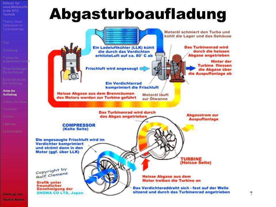 18 Das Dünnwand-Turbinengehäuse Der hohe Aufwand bei der Herstellung und Bearbeitung von Turbinengehäusen aus Stahlguss und die damit verbundenen hohen Kosten hat die Frage nach einem Zusatznutzen aufkommen lassen.