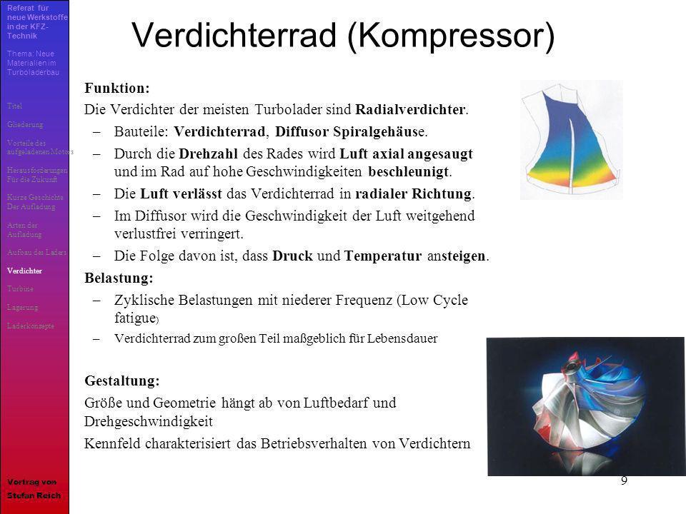 9 Verdichterrad (Kompressor) Funktion: Die Verdichter der meisten Turbolader sind Radialverdichter. –Bauteile: Verdichterrad, Diffusor Spiralgehäuse.