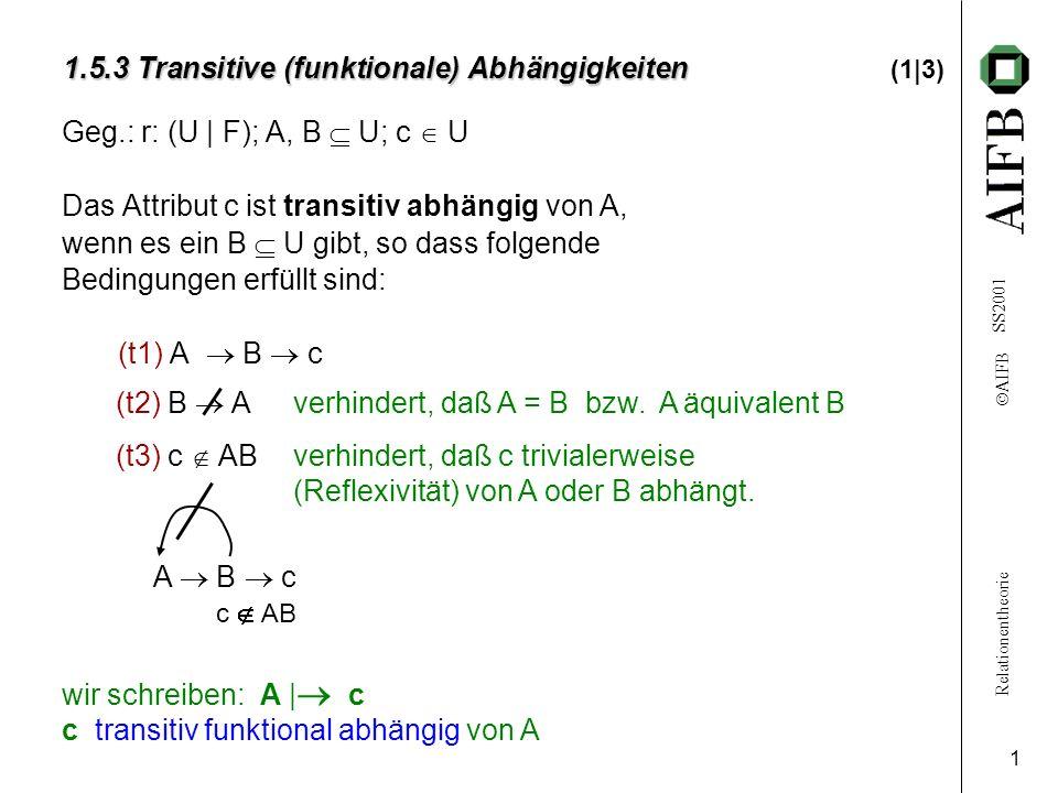 Relationentheorie AIFB SS2001 1 1.5.3 Transitive (funktionale) Abhängigkeiten 1.5.3 Transitive (funktionale) Abhängigkeiten (1|3) Geg.: r: (U | F); A, B U; c U Das Attribut c ist transitiv abhängig von A, wenn es ein B U gibt, so dass folgende Bedingungen erfüllt sind: (t1) A B c (t3) c AB A B c c AB verhindert, daß c trivialerweise (Reflexivität) von A oder B abhängt.