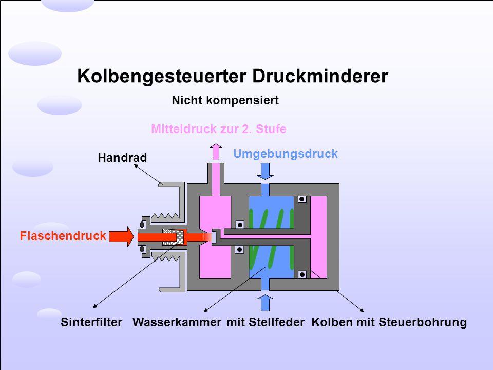 Kolbengesteuerter Druckminderer Flaschendruck Umgebungsdruck Mitteldruck zur 2. Stufe Handrad Sinterfilter Wasserkammer mit Stellfeder Kolben mit Steu