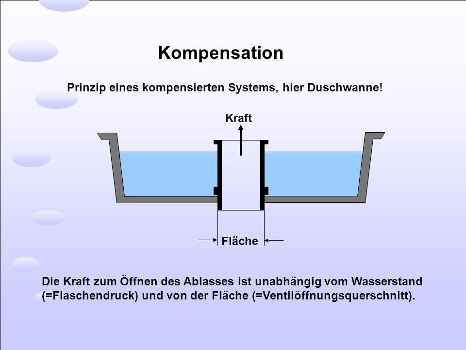 Kompensation Prinzip eines kompensierten Systems, hier Duschwanne! Die Kraft zum Öffnen des Ablasses ist unabhängig vom Wasserstand (=Flaschendruck) u
