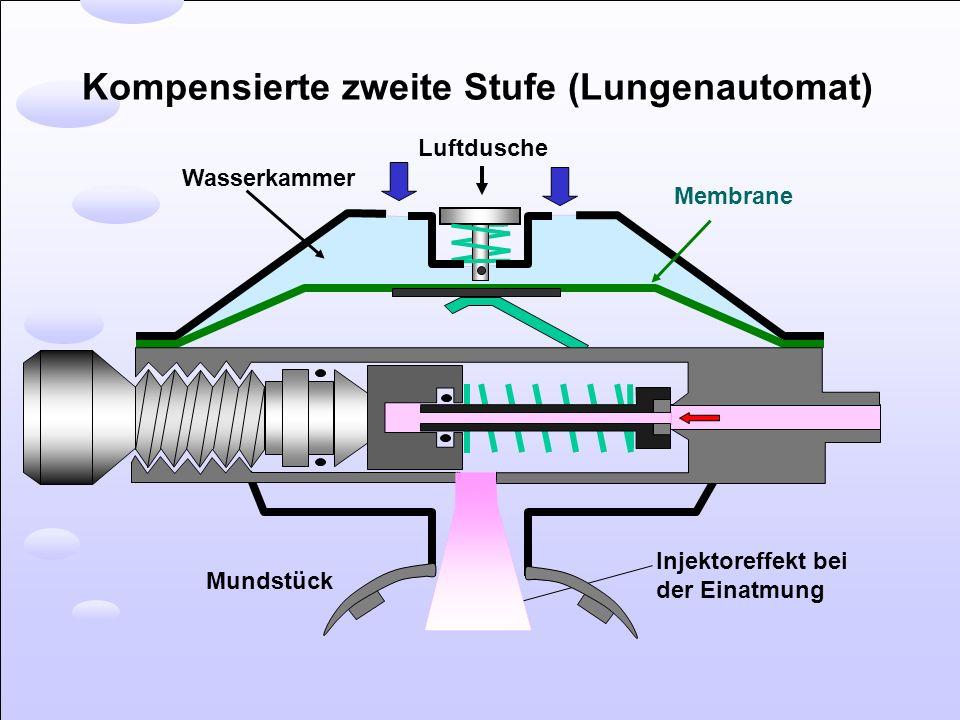 Kompensierte zweite Stufe (Lungenautomat) Luftdusche Injektoreffekt bei der Einatmung Mundstück Wasserkammer Membrane