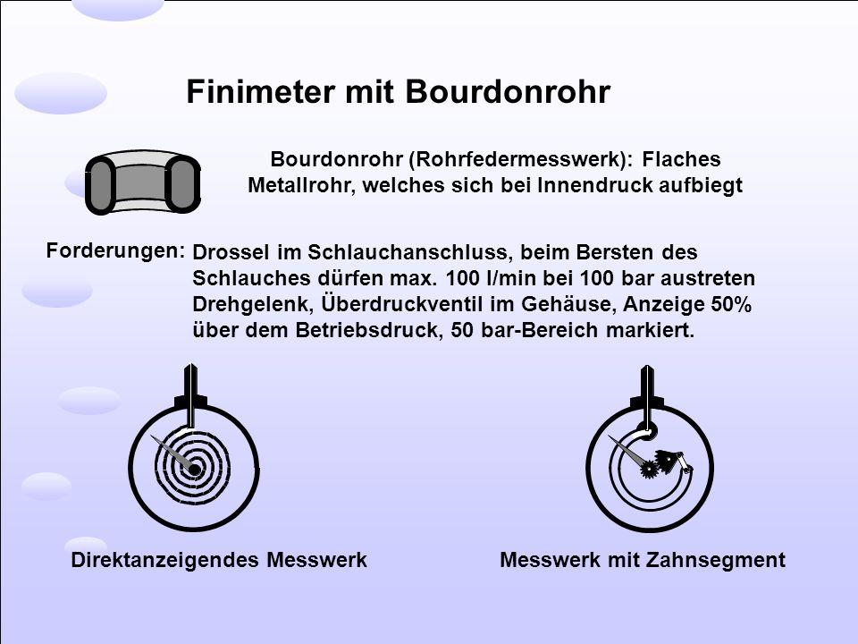 Finimeter mit Bourdonrohr Bourdonrohr (Rohrfedermesswerk): Flaches Metallrohr, welches sich bei Innendruck aufbiegt Direktanzeigendes Messwerk Messwer