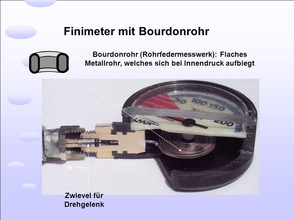Finimeter mit Bourdonrohr Bourdonrohr (Rohrfedermesswerk): Flaches Metallrohr, welches sich bei Innendruck aufbiegt Zwievel für Drehgelenk