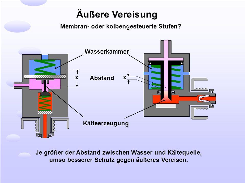 Äußere Vereisung Membran- oder kolbengesteuerte Stufen? Wasserkammer Kälteerzeugung Abstand xx Je größer der Abstand zwischen Wasser und Kältequelle,
