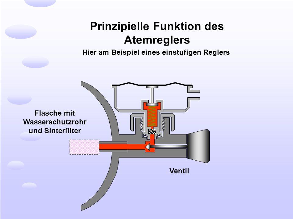 Flasche mit Wasserschutzrohr und Sinterfilter Prinzipielle Funktion des Atemreglers Ventil Hier am Beispiel eines einstufigen Reglers