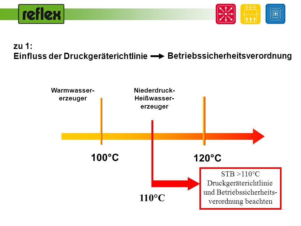 Warmwasser- erzeuger Niederdruck- Heißwasser- erzeuger 100°C 120°C 110°C STB >110°C Druckgeräterichtlinie und Betriebssicherheits- verordnung beachten