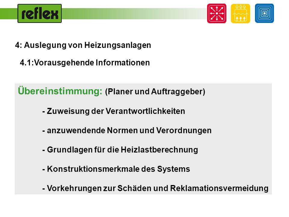 Übereinstimmung: (Planer und Auftraggeber) - Zuweisung der Verantwortlichkeiten - anzuwendende Normen und Verordnungen - Grundlagen für die Heizlastbe
