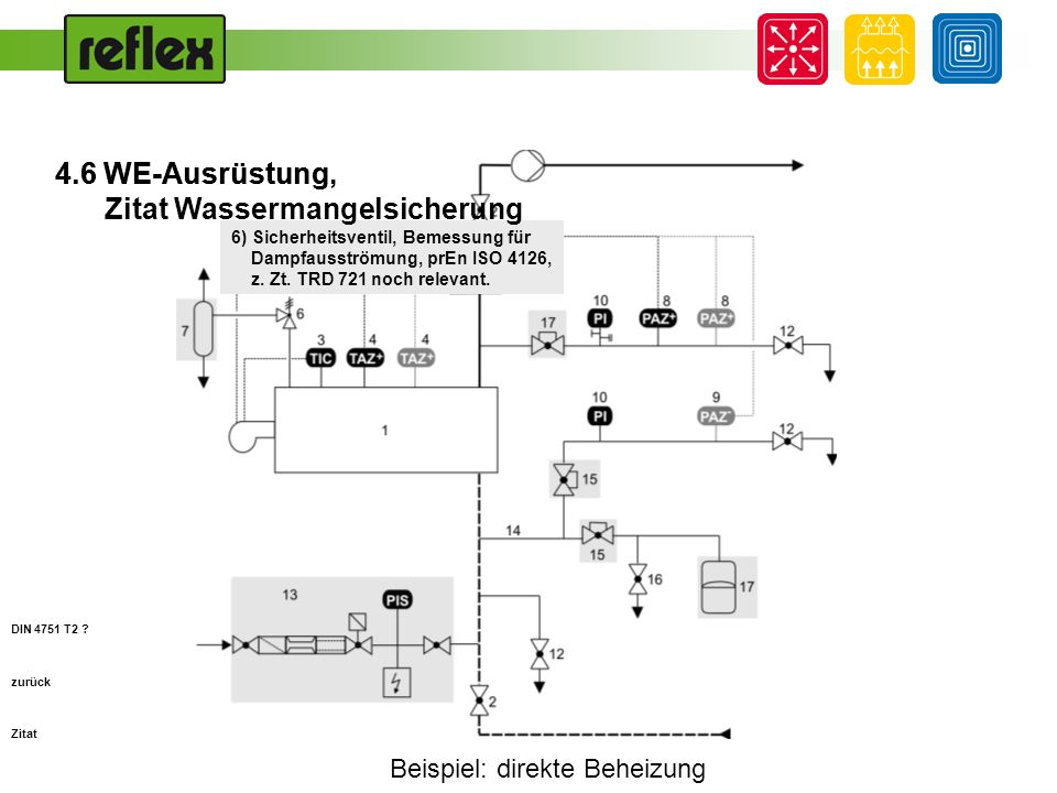 Beispiel: direkte Beheizung zurück 6) Sicherheitsventil, Bemessung für Dampfausströmung, prEn ISO 4126, z. Zt. TRD 721 noch relevant. DIN 4751 T2 ? 4.