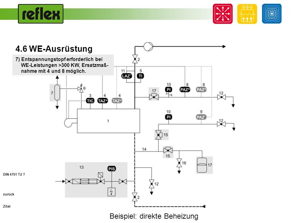 Beispiel: direkte Beheizung zurück 8) Maximaldruckbegrenzer, bei Wärmeerzeugerleistung > 300 kW, Einstellung p sv - 0,2 bar.