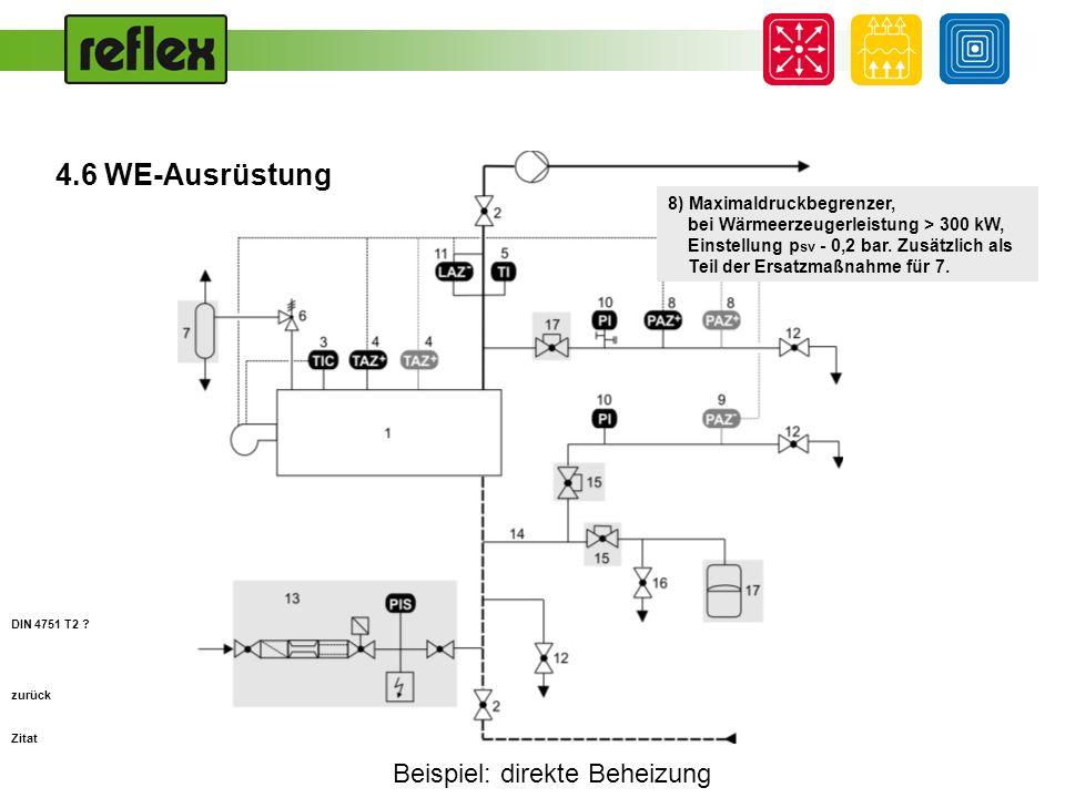 Beispiel: direkte Beheizung zurück 8) Maximaldruckbegrenzer, bei Wärmeerzeugerleistung > 300 kW, Einstellung p sv - 0,2 bar. Zusätzlich als Teil der E
