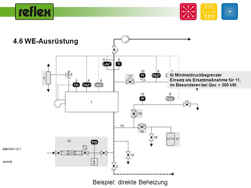 Beispiel: direkte Beheizung zurück 9) Minimaldruckbegrenzer Einsatz als Ersatzmaßnahme für 11, im Besonderen bei Q WE > 300 kW. DIN 4751 T2 ? 4.6 WE-A