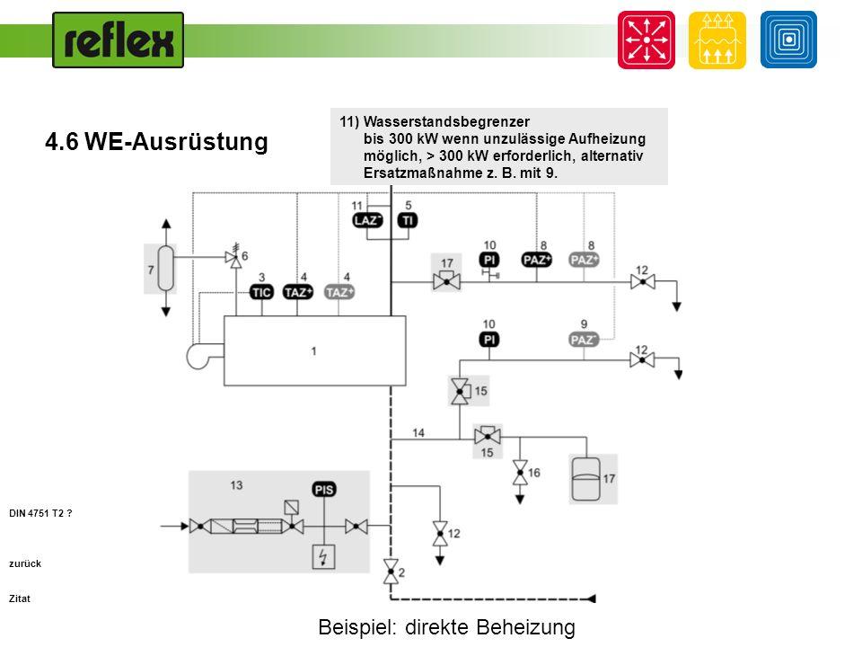 Beispiel: direkte Beheizung zurück 11) Wasserstandsbegrenzer bis 300 kW wenn unzulässige Aufheizung möglich, > 300 kW erforderlich, alternativ Ersatzm