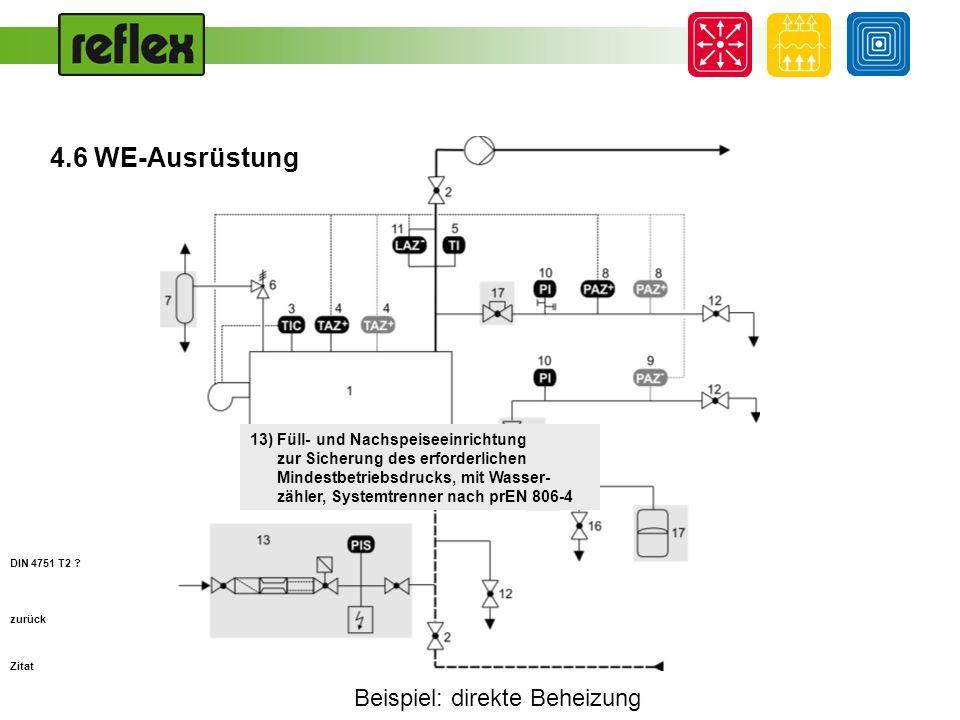 Beispiel: direkte Beheizung zurück 13) Füll- und Nachspeiseeinrichtung zur Sicherung des erforderlichen Mindestbetriebsdrucks, mit Wasser- zähler, Sys