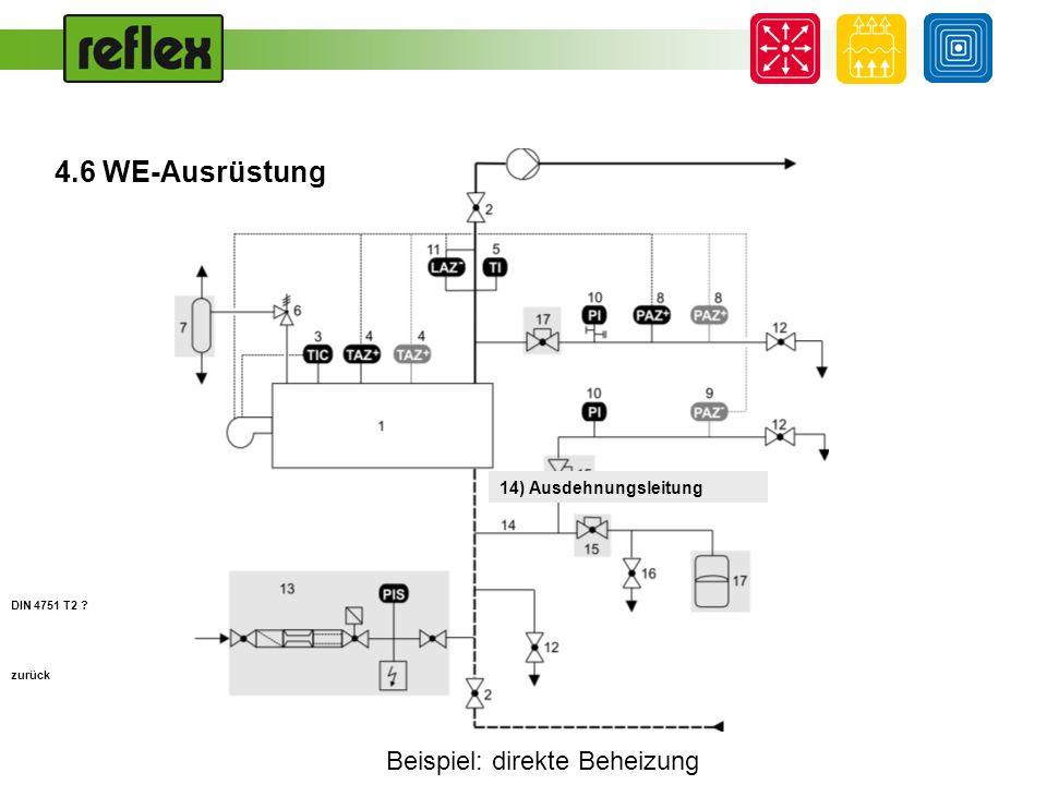 Beispiel: direkte Beheizung zurück 14) Ausdehnungsleitung DIN 4751 T2 ? 4.6 WE-Ausrüstung