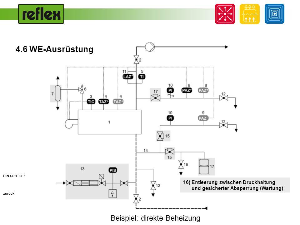 Beispiel: direkte Beheizung zurück 16) Entleerung zwischen Druckhaltung und gesicherter Absperrung (Wartung) DIN 4751 T2 ? 4.6 WE-Ausrüstung